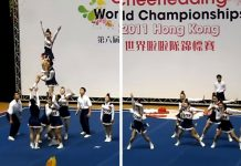 world cheer leading championship